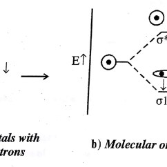 Molecular Orbital Diagram Of Oh Citroen Berlingo Wiring Manual Klasspm Learn Online The Showing Formation S Tv O H Atoms Lowest Energy Mo Is Bonding With Electron Density