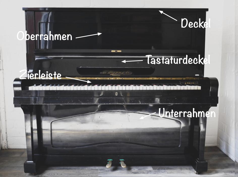 Klavier Erklärung der Bauteile