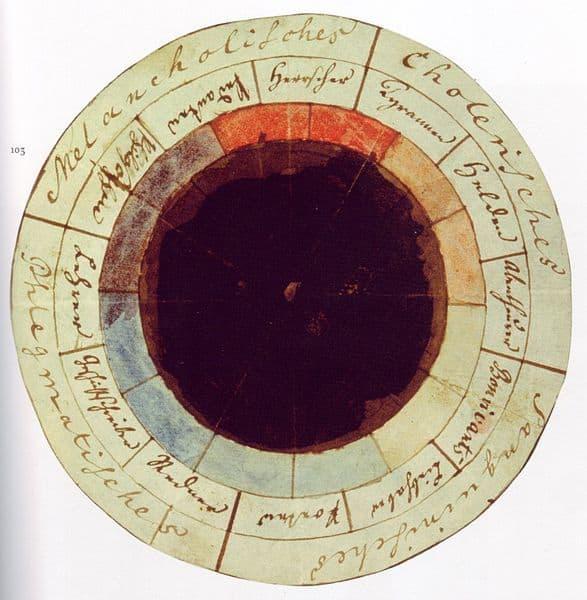Farbräder, Karten und Tabellen durch die Geschichte