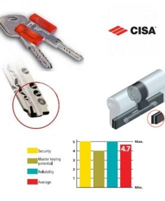Κλειδαριά πόρτας ασφαλείας CISA ap3s-061