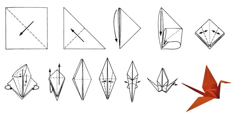 Sembazuru : Origami Kraniche gegen Atom(krieg)