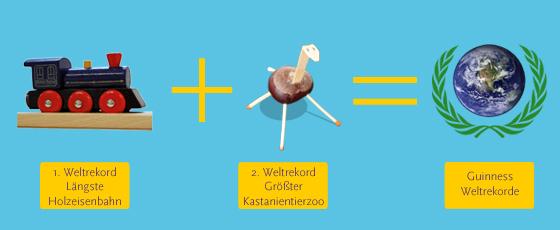 (Deutsch) Guinness Weltrekord : BRIO, Kastanien und DU!!!