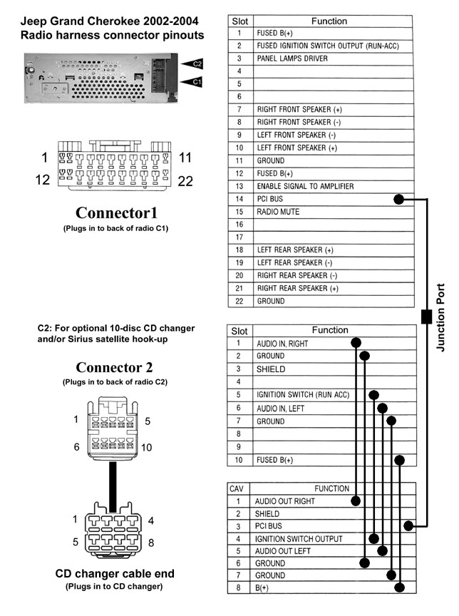 radio_pinout jeep wrangler tj radio wiring diagram efcaviation com 2013 jeep wrangler stereo wiring diagram at bakdesigns.co