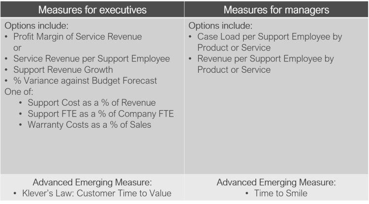 Business Category (30% focus time) for Open Customer Metrics Framework (OCMFgroup.org)