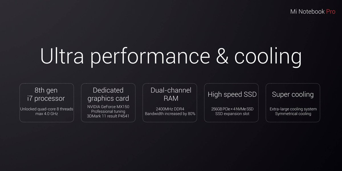 Xiaomi launched the Xiaomi Mi Notebook Pro - Specs, Features and its Price