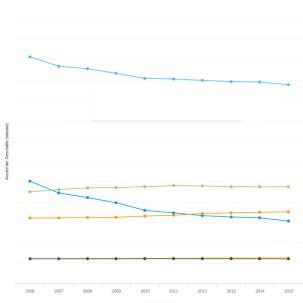 Verdrängung kleiner Lebensmittelgeschäfte, Quelle: EHI via handelsdaten.de