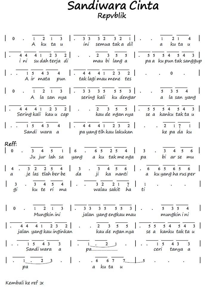 Kunci Gitar Lagu Sandiwara Cinta : kunci, gitar, sandiwara, cinta, Lirik, Republik, Sandiwara, Cinta
