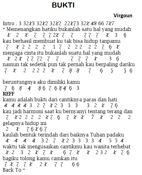 Not Angka Surat Cinta Untuk Starla : angka, surat, cinta, untuk, starla, Angka, Bukti,, Ciptaan, Virgoun, Tengah, Viral, Populer