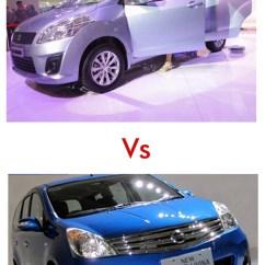 Grand New Veloz Vs Ertiga Avanza Matic Suzuki Nissan Livina Mobil