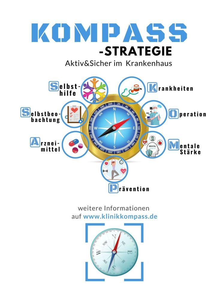 Kompass-Strategie Krankenhausaufenthalt