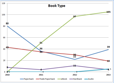 2013-book-type