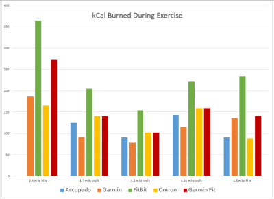 exercise-kcal