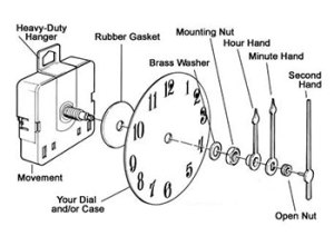 How To: Assemble a Quartz Clock Movement, Dial, and Hands