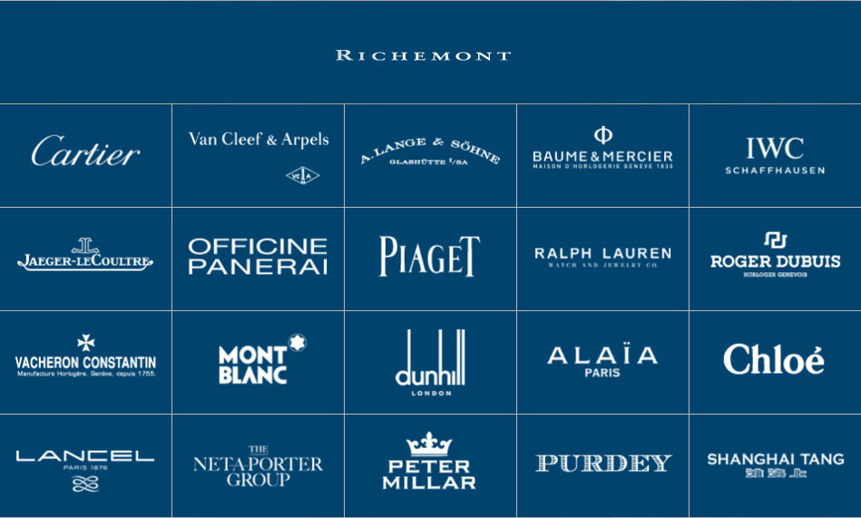 Tabla con los nombres de las diferentes marcas que integran Grupo Richemont