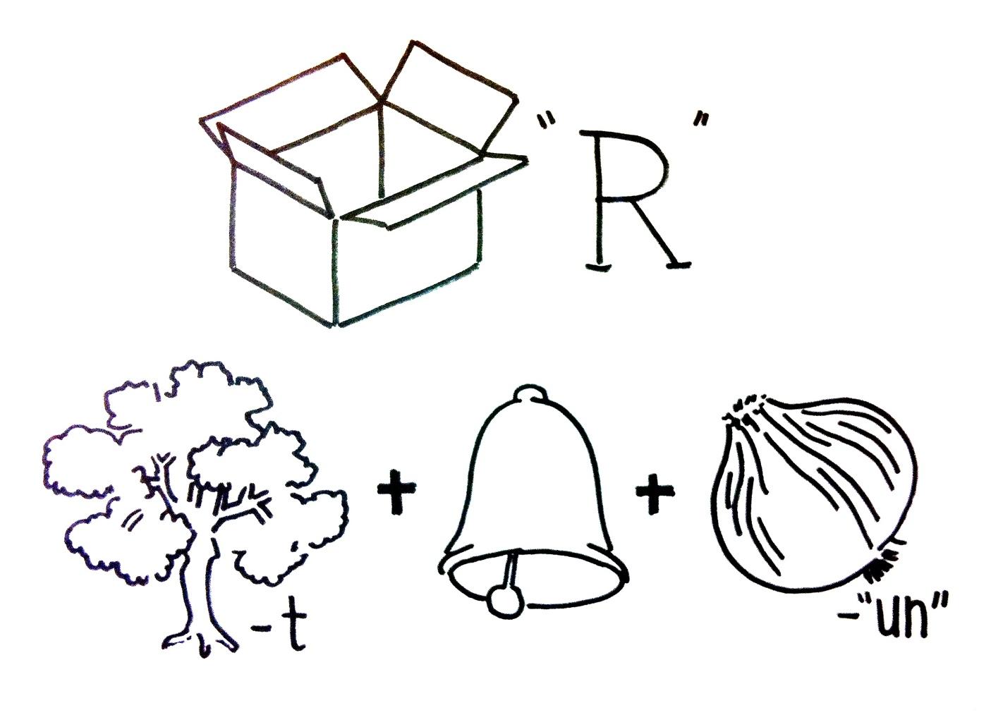 Rebus Diagram