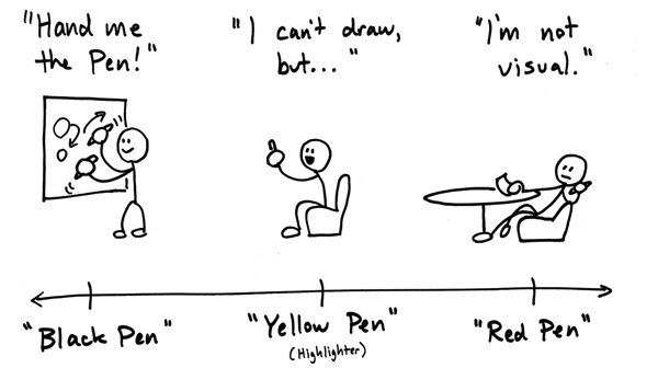 The Whiteboard As a Tool for Visual Thinking in Mediation