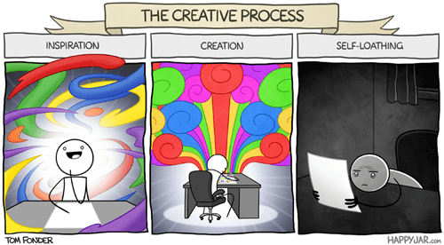 The Creative Process For Content Marketing