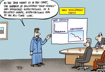 Agile Marketing Cartoon User Stories