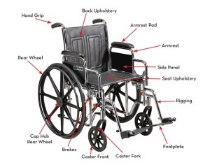 Wheelchair Mobility & Management – OT603 Competency