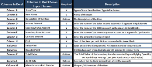 Import or export MS Excel files - QuickBooks Learn & Support