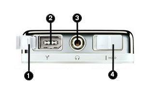 Imagen que ilustra: 1. pestaña de plástico, 2. puerto bajo la pestaña, 3. puerto redondo, 4. interruptor rectangular
