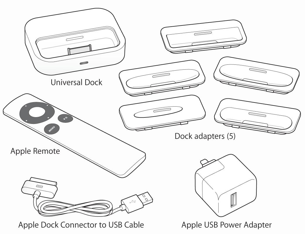 ChezTerArm.blogspot.com: บรรยาย Apple Universal Dock