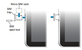 back of iphone 4s diagram neutral safety switch wiring remove the sim card from your or ipad - apple support