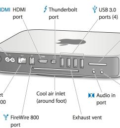 mac mini wiring diagrams blog wiring diagram mac mini mic jack wiring [ 1223 x 735 Pixel ]