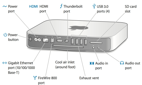 small resolution of mac mini wiring diagrams blog wiring diagram mac mini mic jack wiring