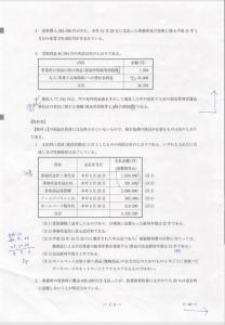 第68回所得税法試験問題