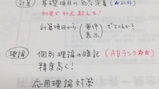 税理士試験 所得税法 勉強