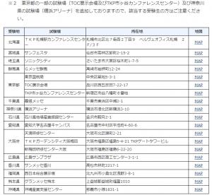 令和2年度(第70回)税理士試験 試験場一覧【変更後】