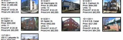 Denver - Washington Park Apartment Buildings SOLD!