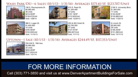 www.DenverApartmentBuildingsForSale.com