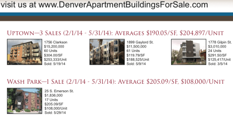 Uptown & Wash Park (Denver) Apartment Sales 2Q2014