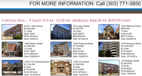 Denver: Capitol Hil Apartment Sales Newsletter 2014Q4