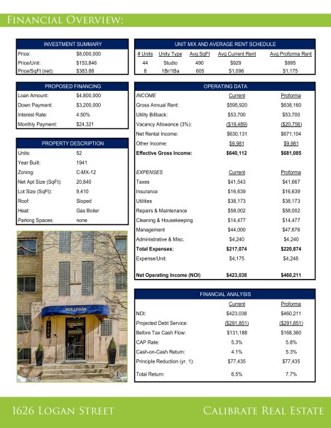 1626 Logan St - Brochure 2