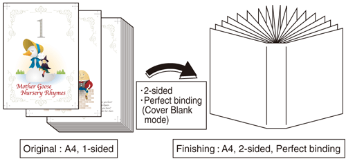 Perfect Binding: Printing in Cover Blank Mode