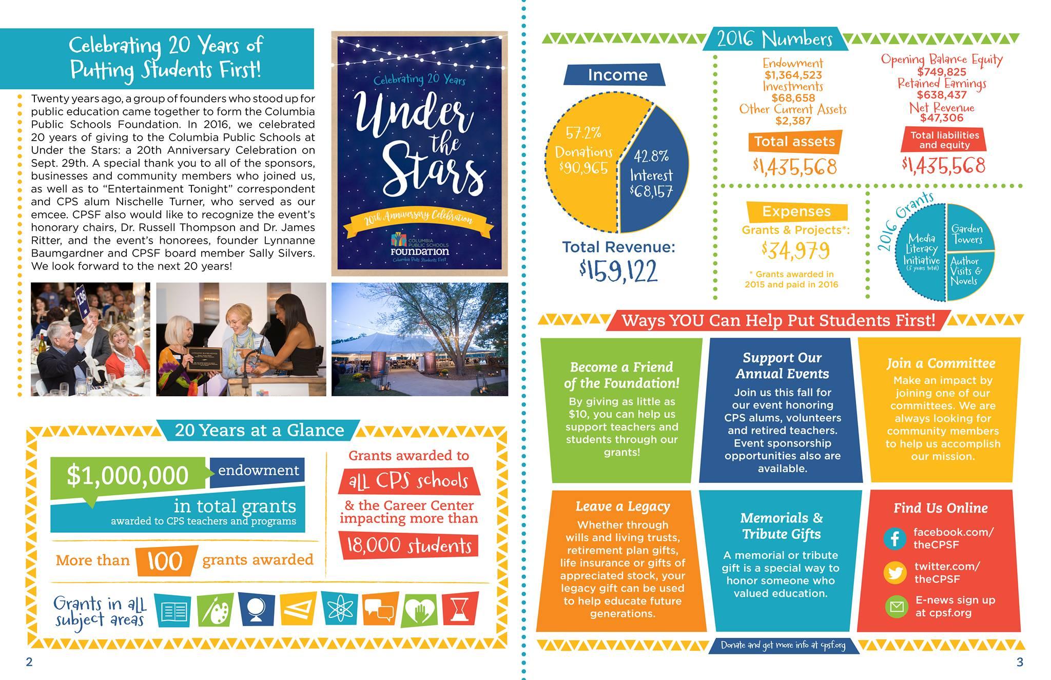 Annual Report 2