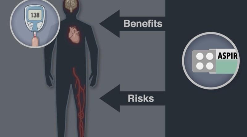 Aspirin for Primary Prevention in Diabetes Mellitus