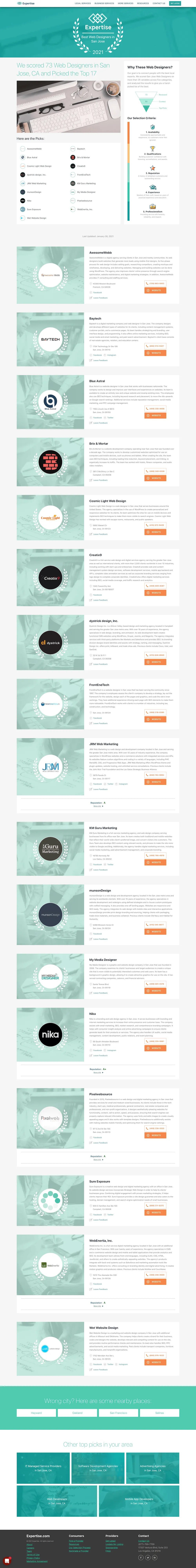 We Scored 73 Web Designers in San Jose, CA & Picked the Top 17