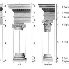 Greek Architecture Diagram Wiring Of A Star Delta Motor Starter Column Orders Elsavadorla