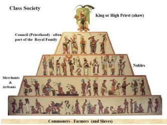 social structure stratification maya culture western non aztec mayan classes class hierarchy society system government america pyramid empire groups central