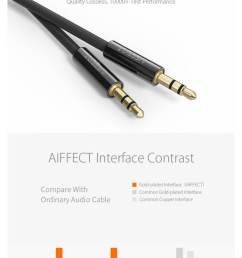 iffect axs1 0 5m jack 3 5mm cable auxiliary aux audio cable aux cord line wire [ 786 x 1278 Pixel ]
