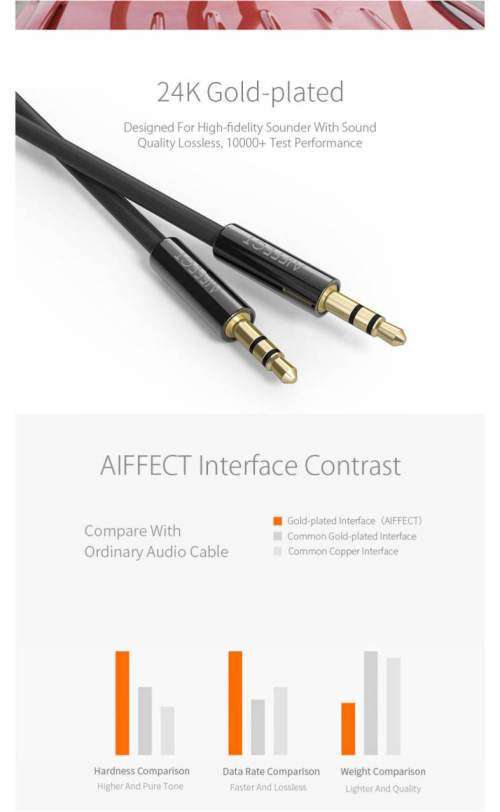 small resolution of iffect axs1 0 5m jack 3 5mm cable auxiliary aux audio cable aux cord line wire