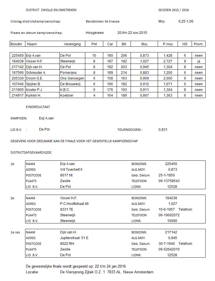 Districtsfinale bandstoten 5e klasse