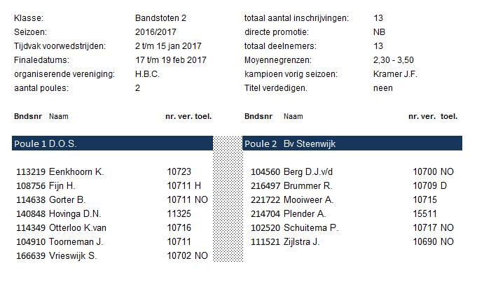 Poule-indeling bandstoten 2e klasse - 2016