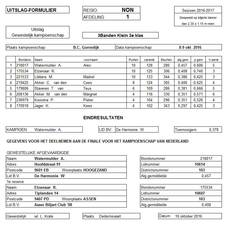 gewestelijke-finale-driebanden-3e-klasse