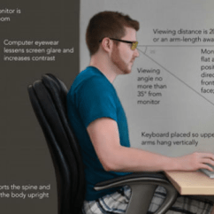 Correct Posture Kneeling Chair Office And Table Position Monitor Correctly To Avoid Neck Pain From Sitting