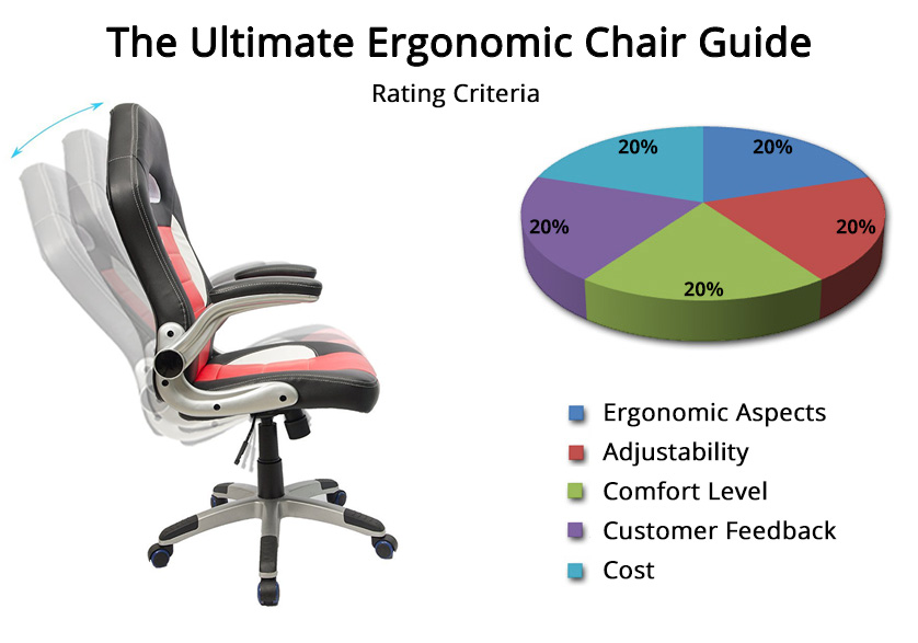 ergonomic chair criteria cynthia rowley chairs at marshalls kneeling reviews the top 5 office review